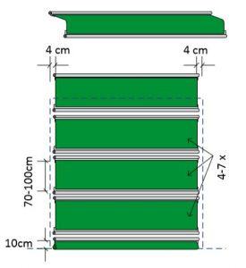 Original-LUBRATEC-Rolltor mit Stabilisierungsprofilen