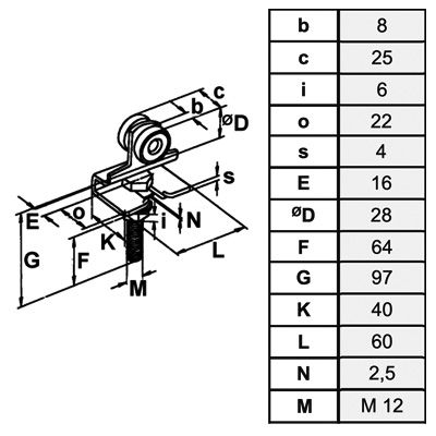 Rollapparat einpaarig Typ 30 bis 50kg